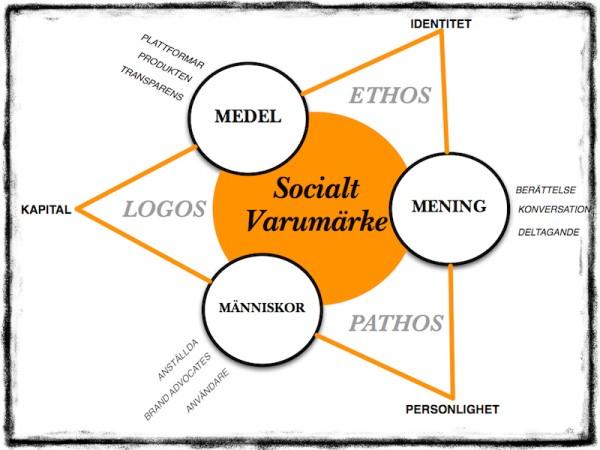 bmr_socialbrand