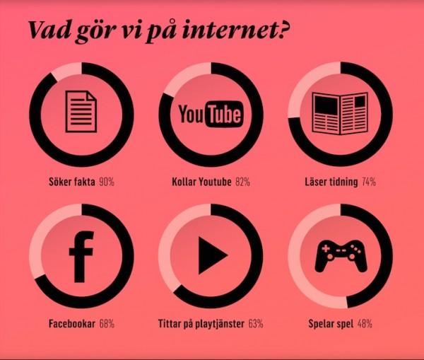 Svenskarna_och_internet_2014_jpeg