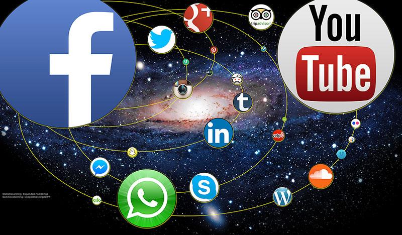 Sociala media universe